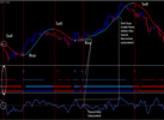 Smart Trend Rider Forex System