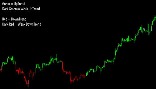 Product picture Neuro Forex Strength Trend Predictor