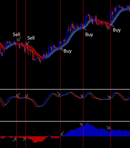 Product picture Trend Catcher Forex Trading System